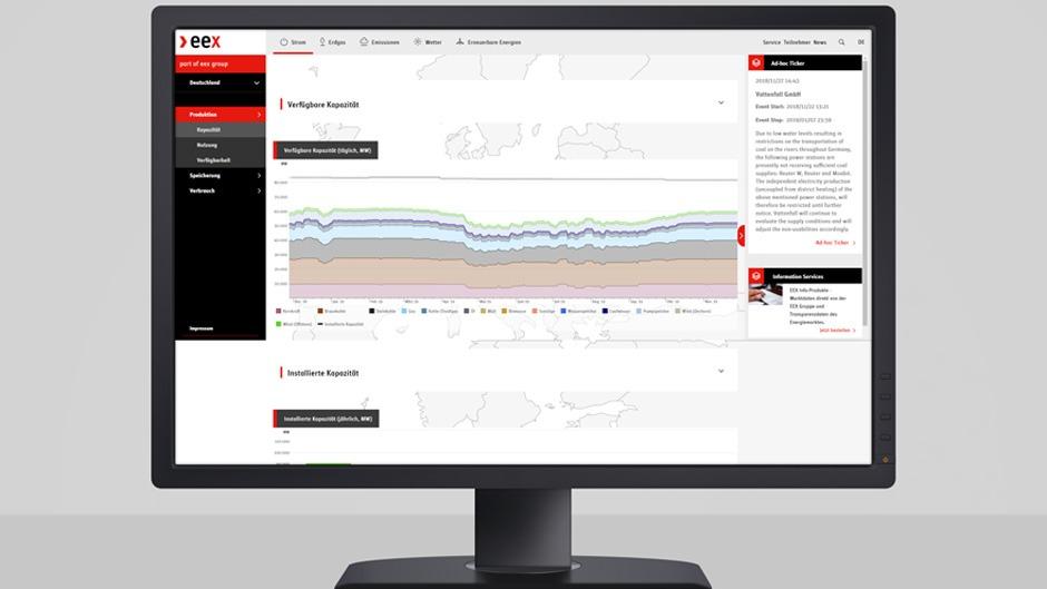 Screenshot EEX Transparenzplattform