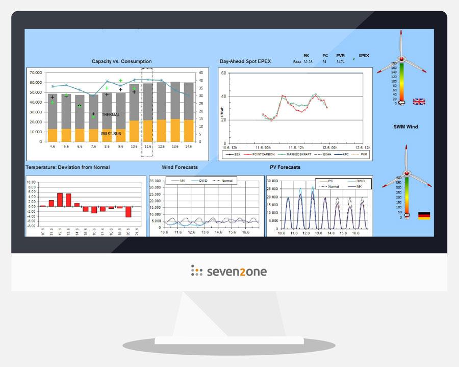 Screenshot SWM Datenmanagementsystem