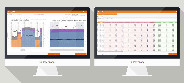 Screenshots der Oberflächen des Use Cases Kraftwerkseinsatzoptimierung